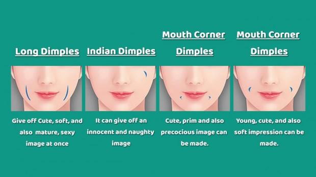 Dimpleplasty